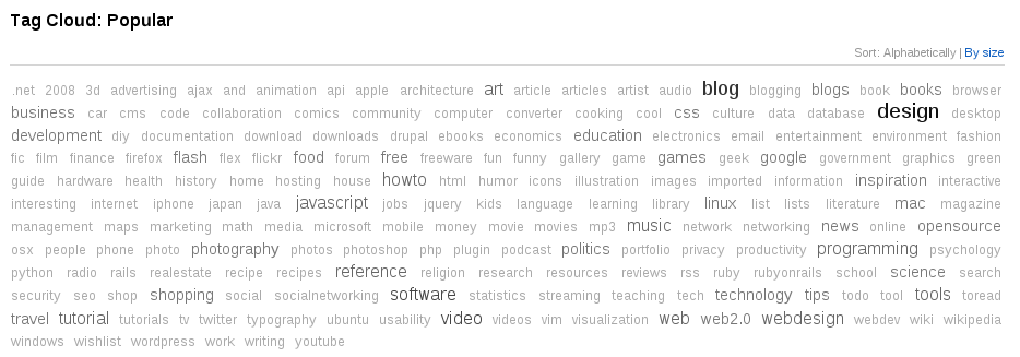 An example of a tag cloud from Delicious, retrieved 9 February 2009
